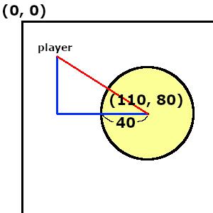 円と点の当たり判定