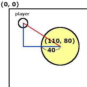 円と円の当たり判定