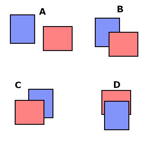 矩形同士当たるパターン